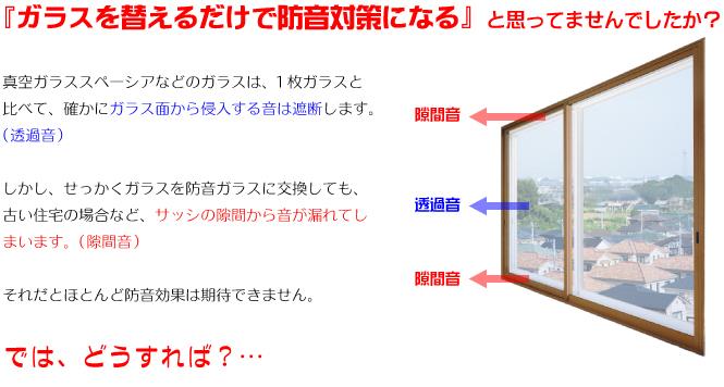 『ガラスを替えるだけで防音対策になる』と思ってませんでしたか? 真空ガラススペーシアなどのガラスは、1枚ガラスと比べて、確かにガラス面から侵入する音は遮断します。(透過音) しかし、せっかくガラスを防音ガラスに交換しても、古い住宅の場合など、サッシの隙間から音が漏れてしまいます。(隙間音) それだとほとんど防音効果は期待できません。 では、どうすれば?…