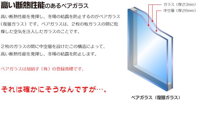 高い断熱性能のあるペアガラス 高い断熱性能を発揮し、冬場の結露を防止するのがペアガラス(復層ガラス)です。 ペアガラスは、2枚の板ガラスの間に乾燥した空気を注入したガラスのことです。 2枚のガラスの間に中空層を設けたこの構造によって、高い断熱性能を発揮し、冬場の結露を防止します。 ペアガラスは旭硝子(株)の登録商標です。 ペアガラス(復層ガラス)ガラス(厚さ3mm)中空層(厚さ6mm) それは確かにそうなんですが…。