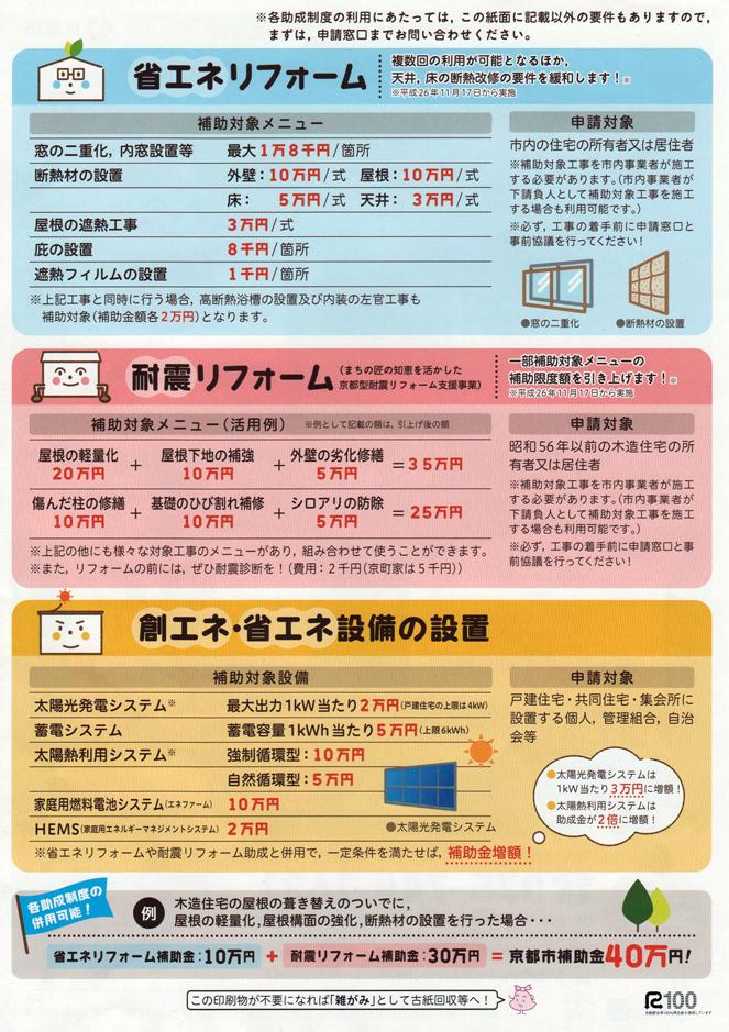 平成26年度京都市助成金制度
