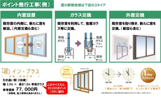 住宅エコポイント窓リフォームポイント発行工事