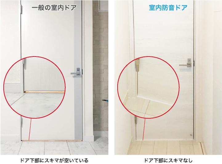 一般の室内ドアと室内防音ドアの比較